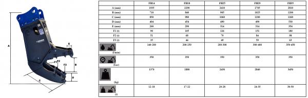 FH tabel